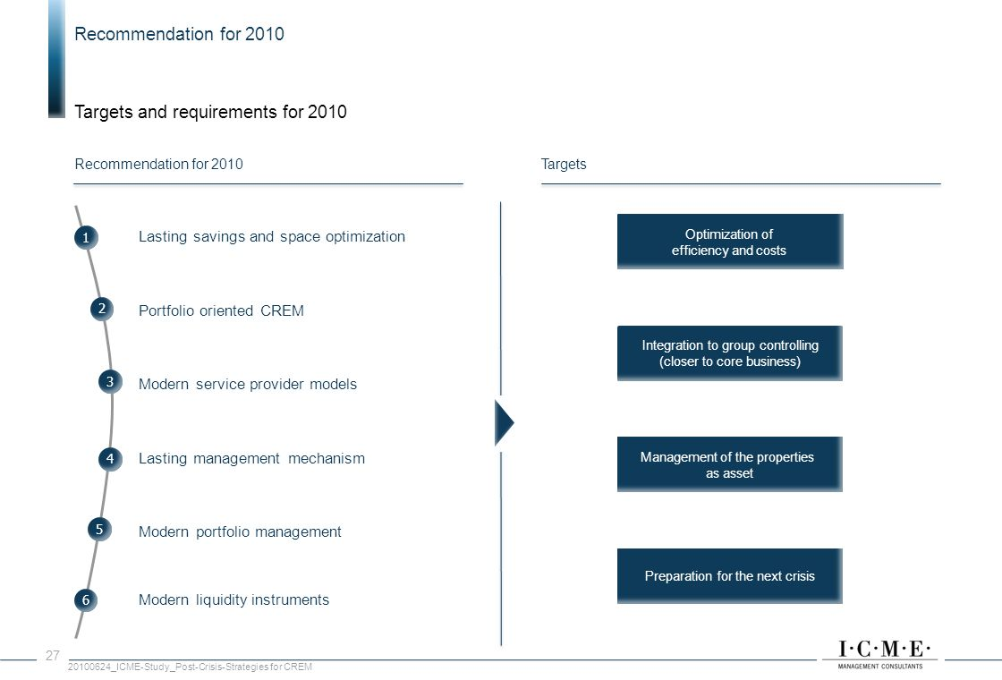 Targets and requirements for 2010