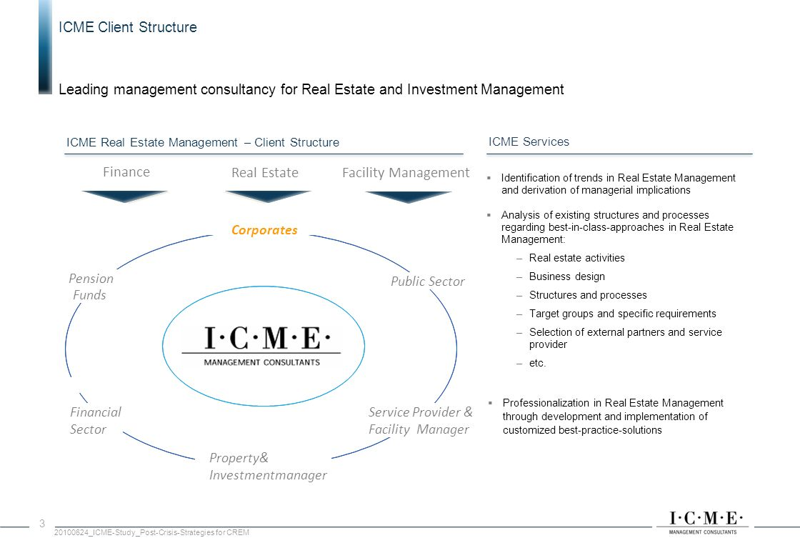 Finance Facility Management Real Estate ICME Client Structure