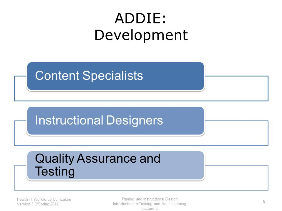 design and develop curriculum content for adult learners Prepared by michelle schwartz, instructional design and research strategist, for the learning & teaching office,   1 engagingadult&learners.