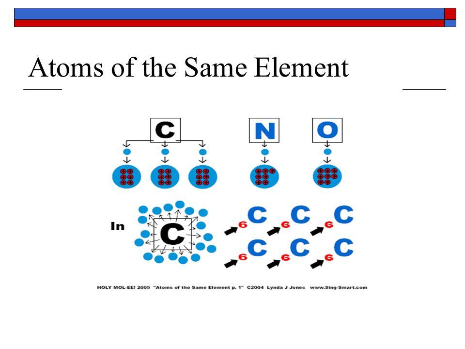 atoms the building blocks of matter ppt download. Black Bedroom Furniture Sets. Home Design Ideas