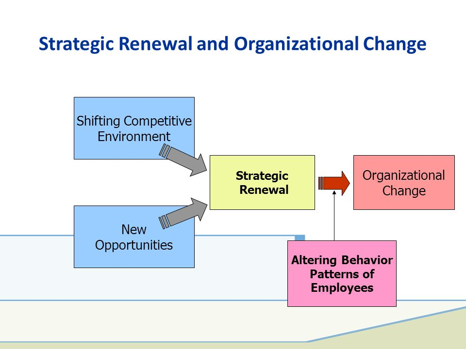 responsibilities of organisation and strategies employed to meet them Is your organization well-designed, and how do you know  lean and flat are  used to describe organization design as well as it's structure  the advantages  are efficiency and flexibility, and responsibilities are usually clear  what matters  is the overall organization design is aligned with the business strategy and the.