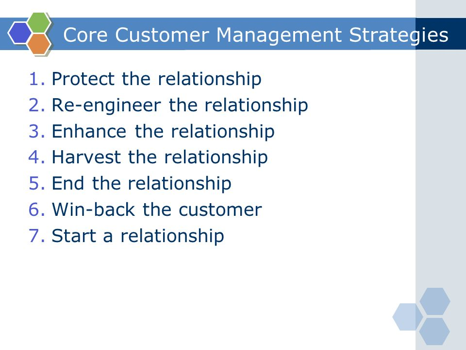principles of customer relationship management baran pdf