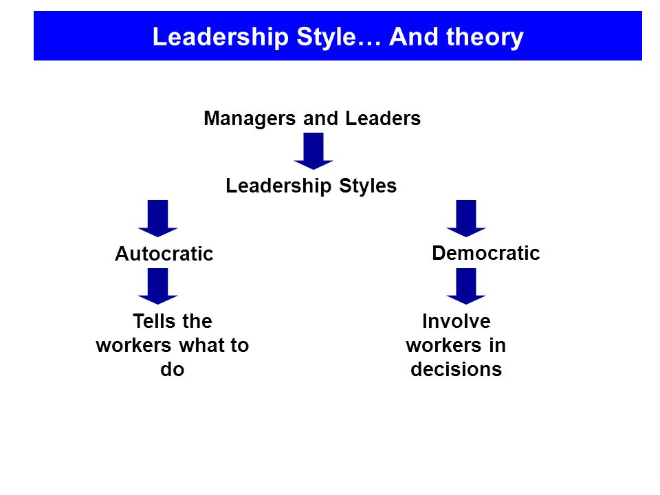 leadership style and theory Situational theories of leadership work on the assumption that the most effective style of leadership changes from situation to situation to be most effective and successful, a leader must be able to adapt his style and approach to diverse circumstances.