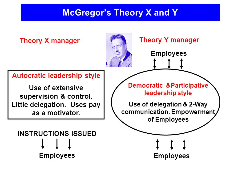 the democratic participant media theory Democratization / democratic participant media theory's staple principles are summarized by mc quail, in the year 1987 the principles are mentioned below: minority-groups and individuals must be .
