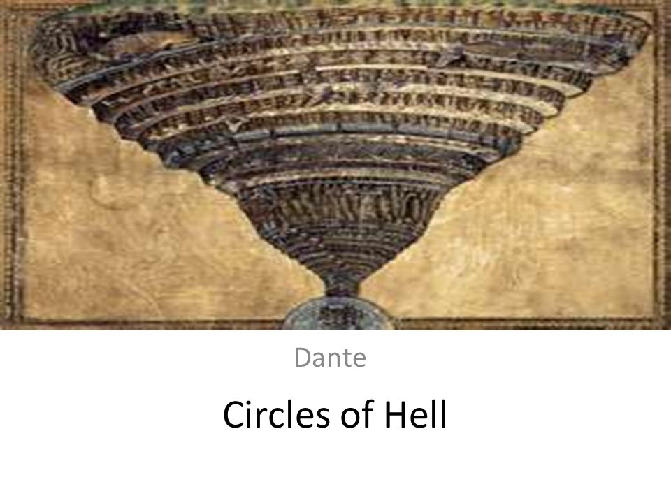an analysis of dantes inferno hell circles Inferno (dante) dante's inferno the last two circles of hell punish sins that involve conscious fraud or treachery wikisummaries summary and analysis of.