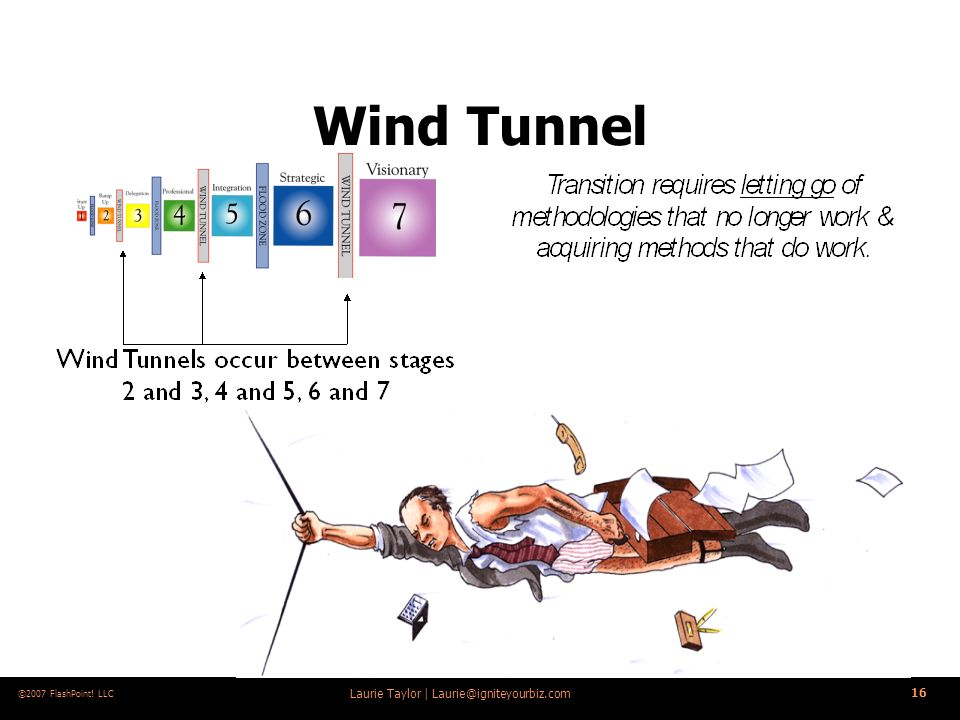 Introduction to Wind Tunnel Testing in Civil Engineeering