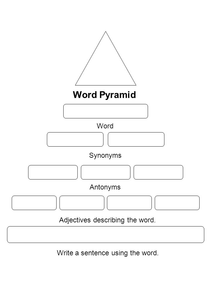 Vocabulary activities ppt download word pyramid word synonyms antonyms adjectives describing the word ccuart Image collections