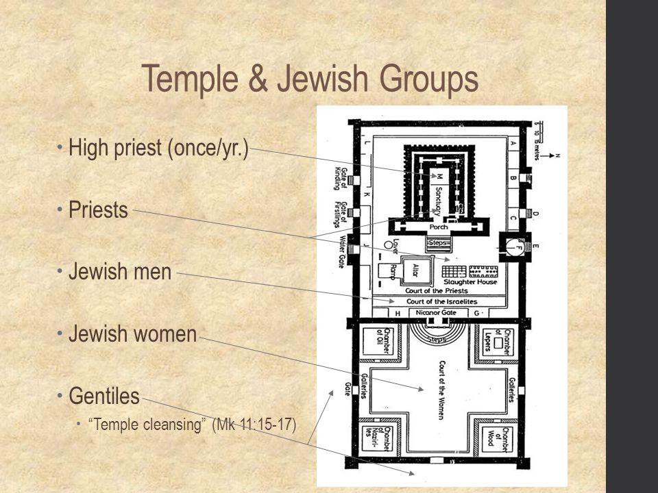 Jewish women seeking gentile men