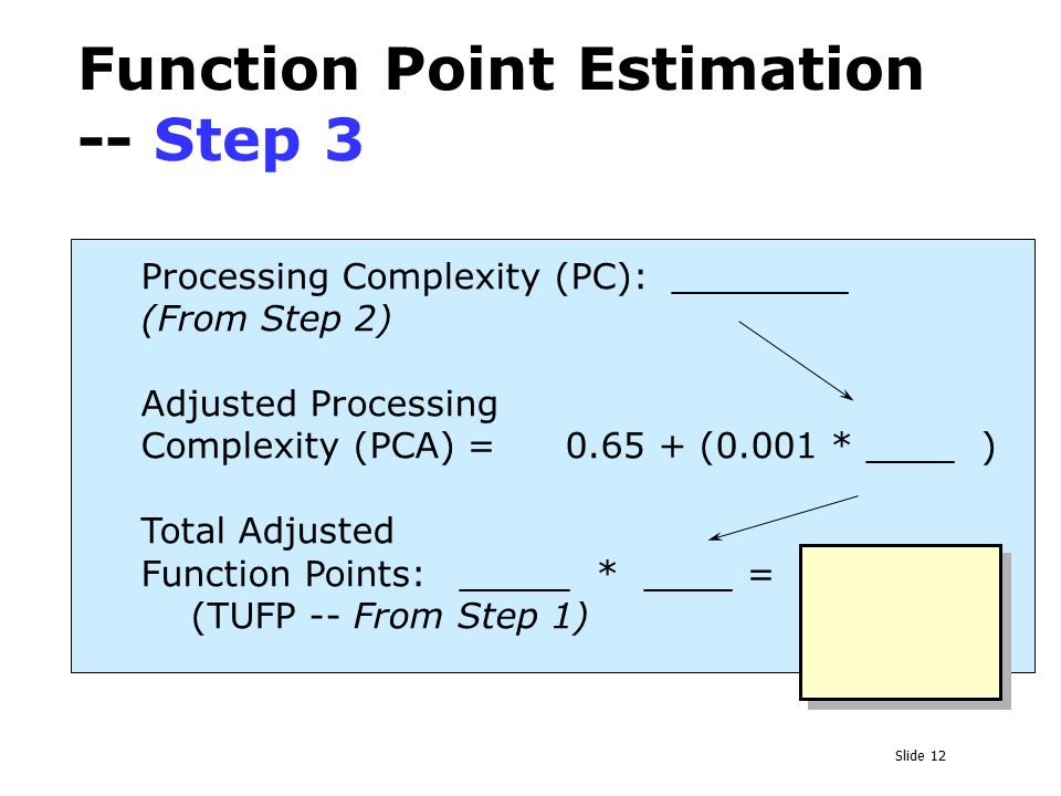 function point estimation Function points represent logical size, as opposed to physical size (like sloc or objects) – seer-sem estimation tool • takes function point size as input.