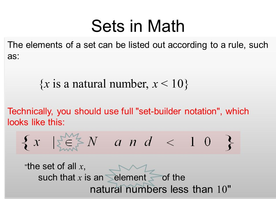 Set Notation Subset Element Union Intersection Not A Subset Ppt