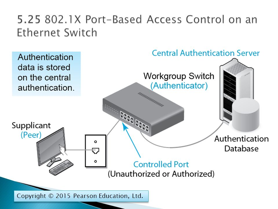 ieee 8021x a method of port based network access control 8021x port-based network access control makes use of the physical access   ieee 8021x authentication is a client-server architecture delivered with eapol   auto : enables 8021x function to authorize all wireless client, only the wireless .