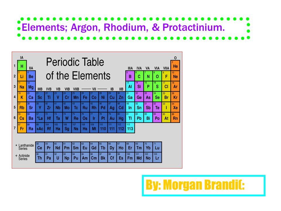 the element argon Argon is a chemical element with symbol ar and atomic number 18 it is in group 18 of the periodic table and is a noble gas argon is the third-most abundant gas in the earth's atmosphere, at 0934% (9340 ppmv.