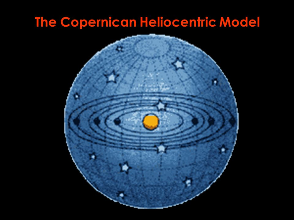 an introduction to the copernicus heliocentric model Heliocentric model in 1514 he made his commentariolus (little commentary) a short handwritten text describing his ideas about the heliocentric hypothesis available to friends then, in a lengthy introduction, copernicus dedicated the book to pope paul iii.