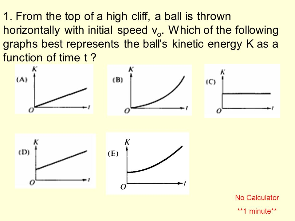 momentum and kinetic energy relationship to speed