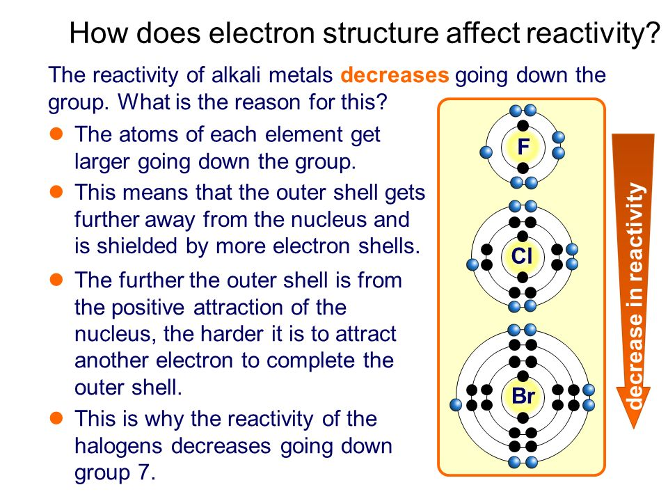 How does electron structure affect reactivity