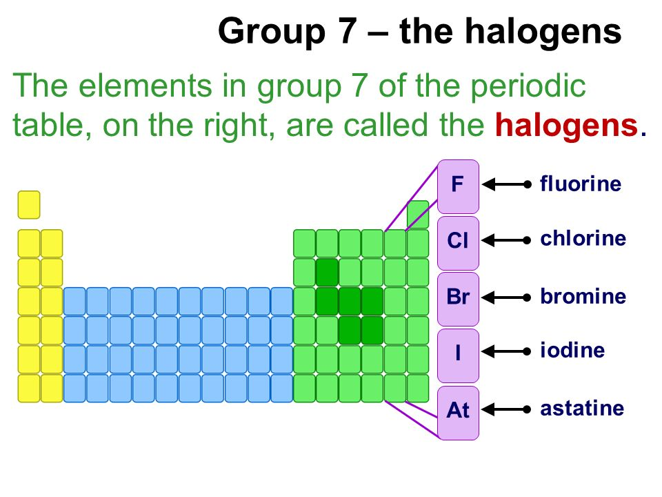 Group 7 – the halogens The elements in group 7 of the periodic table, on the right, are called the halogens.