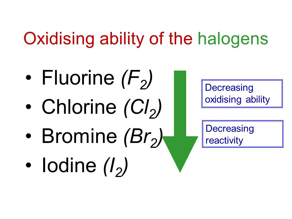 Oxidising ability of the halogens