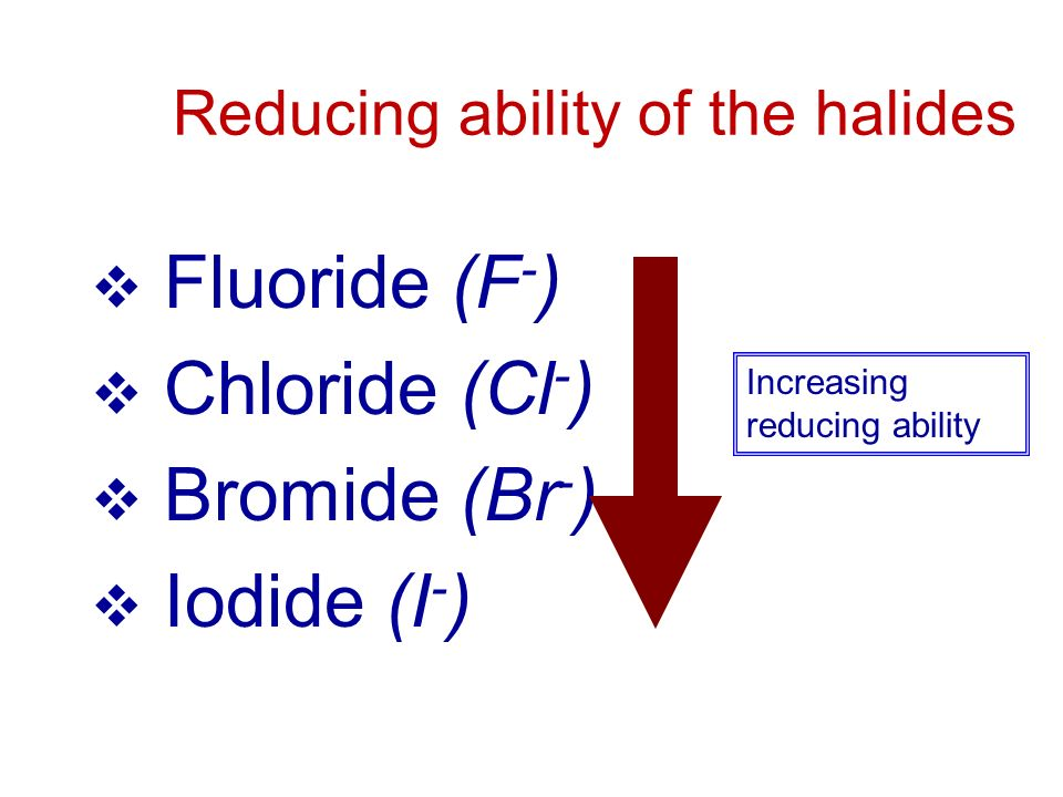 Fluoride (F-) Chloride (Cl-) Bromide (Br-) Iodide (I-)