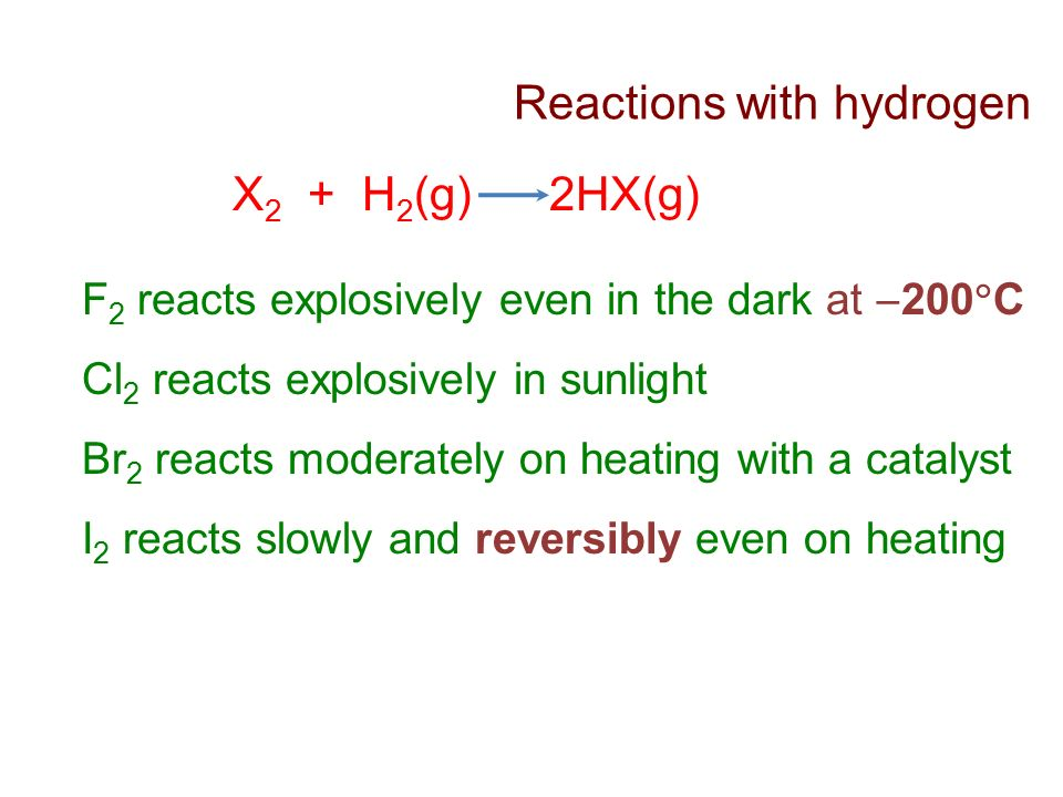 Reactions with hydrogen