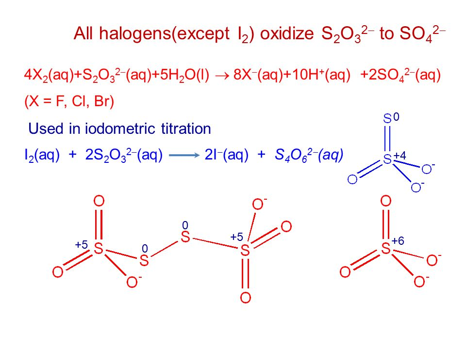 All halogens(except I2) oxidize S2O32 to SO42