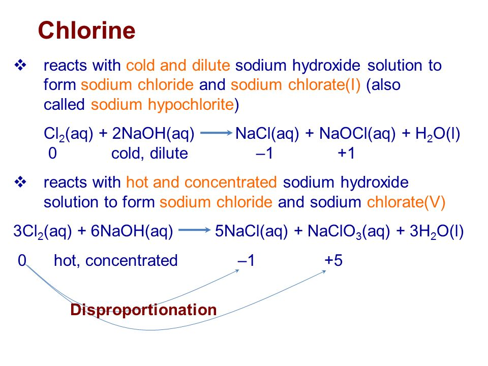 Chlorine reacts with cold and dilute sodium hydroxide solution to form sodium chloride and sodium chlorate(I) (also called sodium hypochlorite)