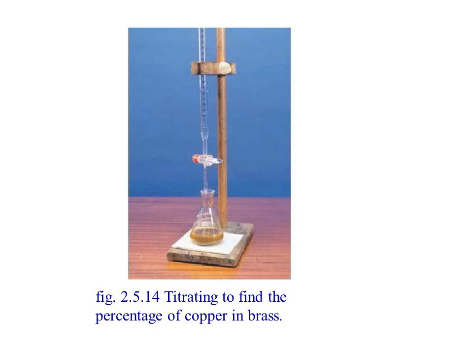 fig Titrating to find the percentage of copper in brass.