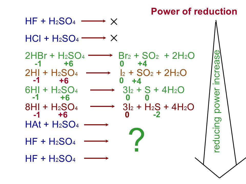 Power of reduction HF + H2SO4 HCl + H2SO4