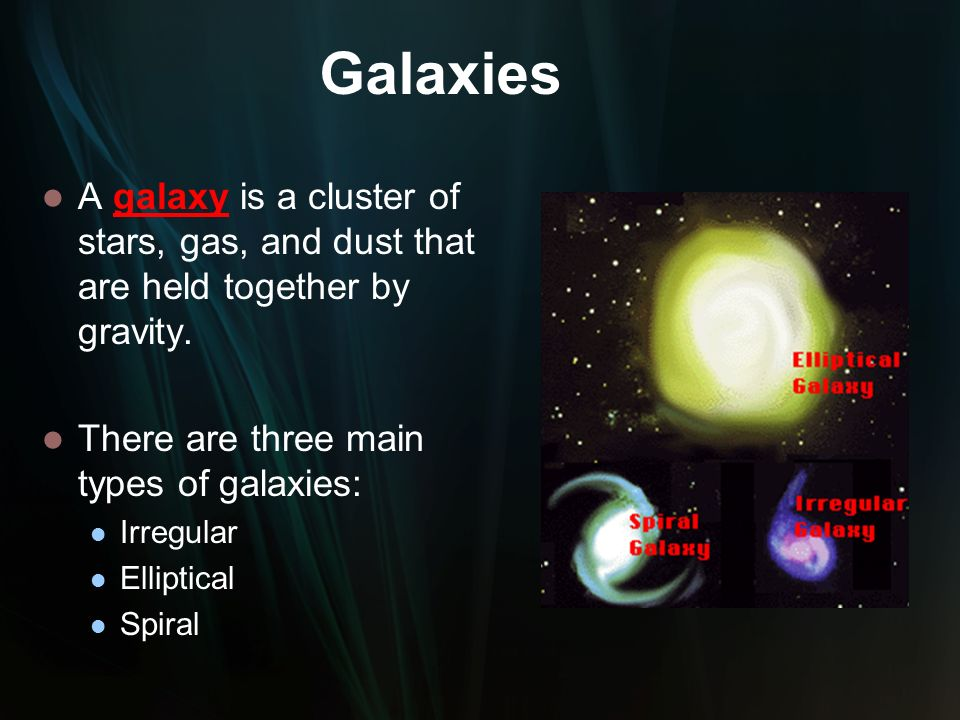 Galaxies A galaxy is a cluster of stars, gas, and dust that are held together by gravity. There are three main types of galaxies: