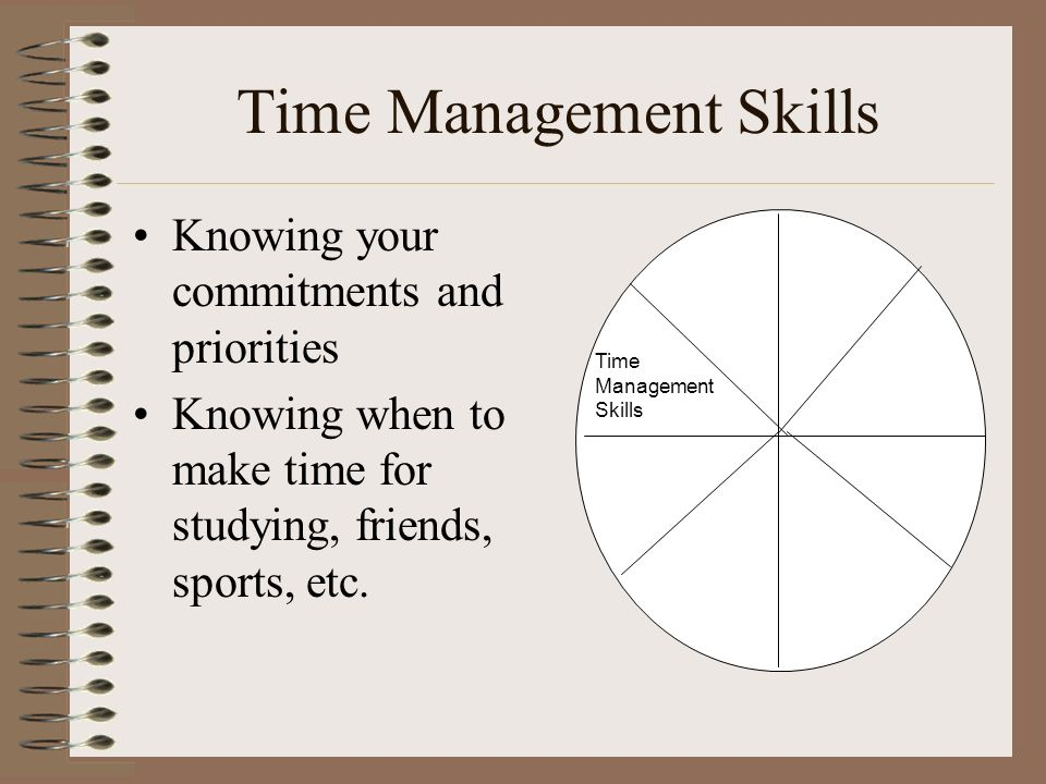 Characteristics of a successful student ppt video online download time management skills altavistaventures Gallery