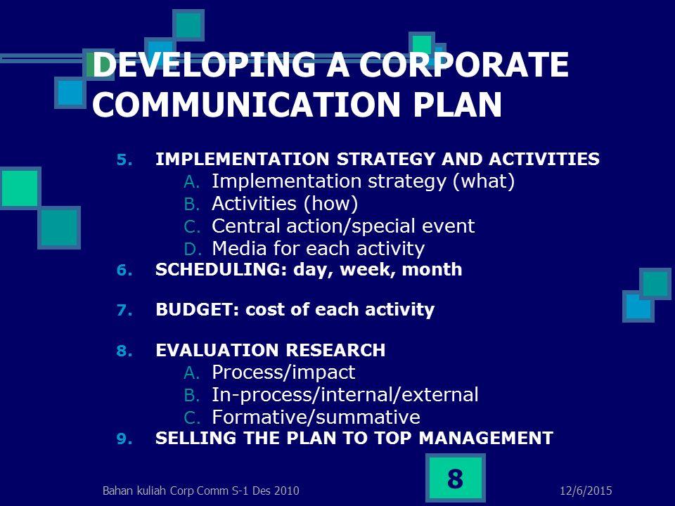 developing corporate communication strategy