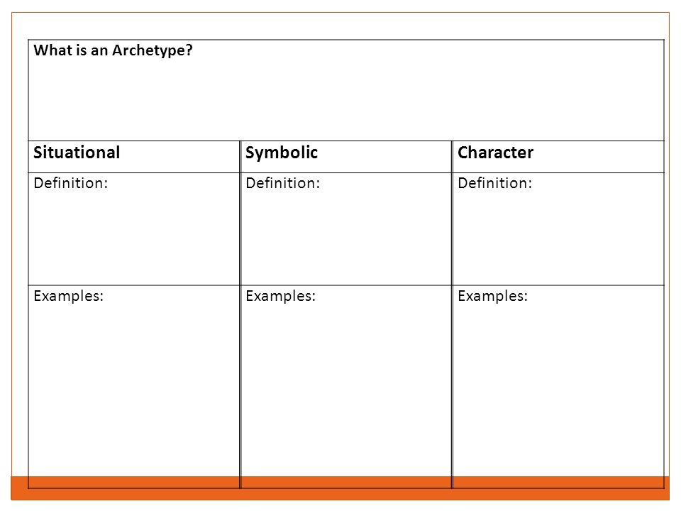 Situational Symbolic Character What is an Archetype Definition: