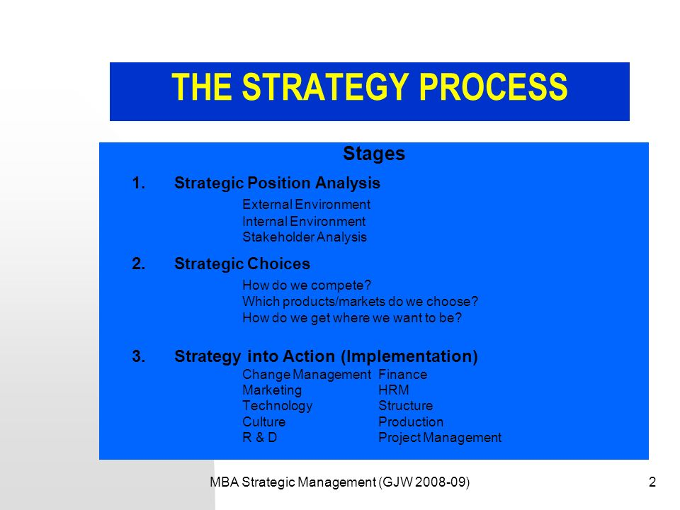 Mba unit 1 strategic management