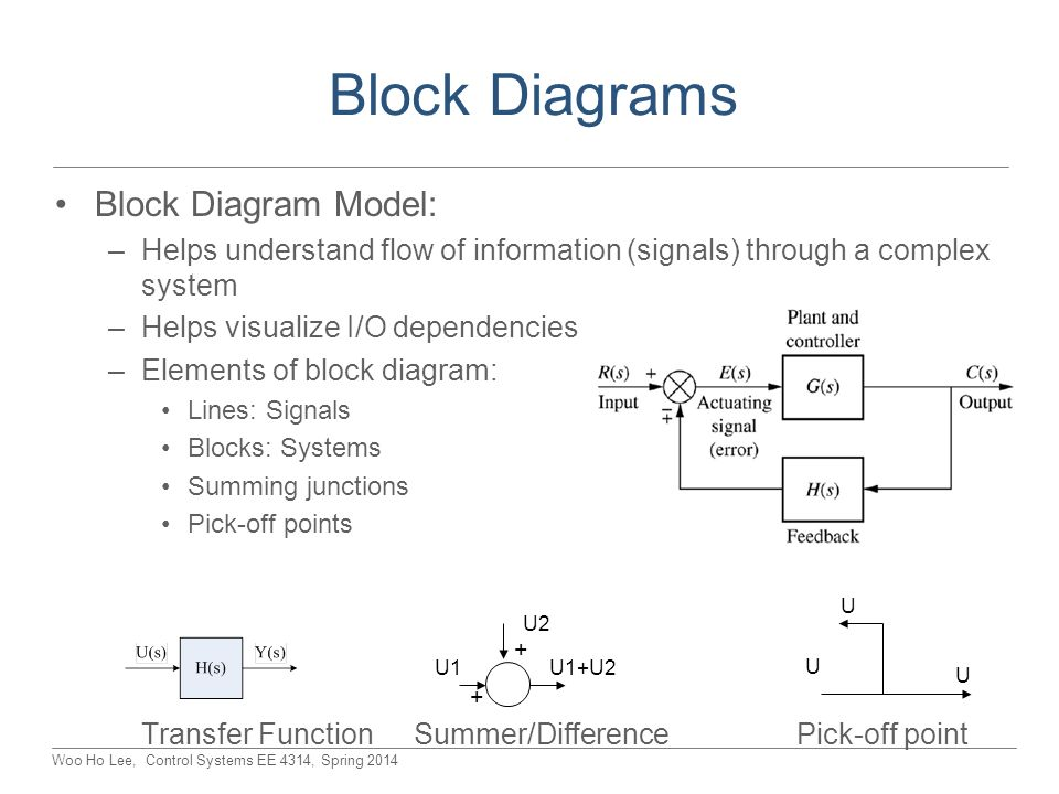 chapter 3 block diagrams and signal flow graphs ee 4314: control systems lectures: tue/thu, 2:00-3:20, nh ...