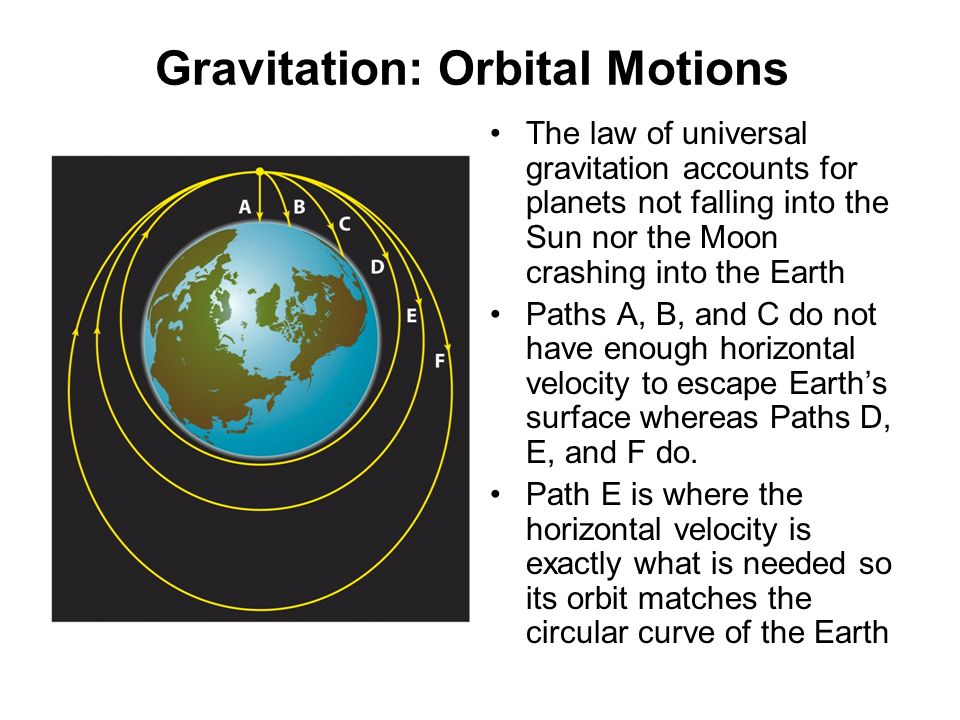 Gravitation and the Waltz of the Planets Chap ppt download