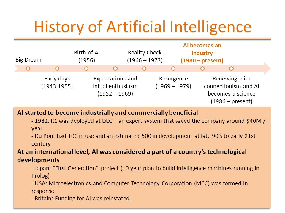 "the history of the development of artificial intelligence Advances in artificial intelligence (ai) have given the world computers that can beat people at chess and ""jeopardy,"" as well as drive cars and manage calendars."