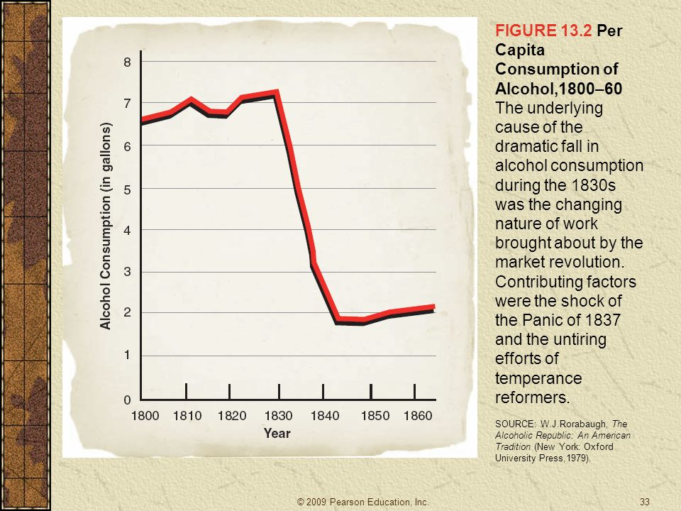 """the alcoholic republic by wj rorabaugh essay During the 19th -century america was known for it's imbibing abilities the inquiry some people want to cognize is """"was early nineteenth-century america truly a state of drunkards"""" ( rorabaugh 5 )  the united states was among the most addicted of states that in this regard it had out stripped all of europe and [."""
