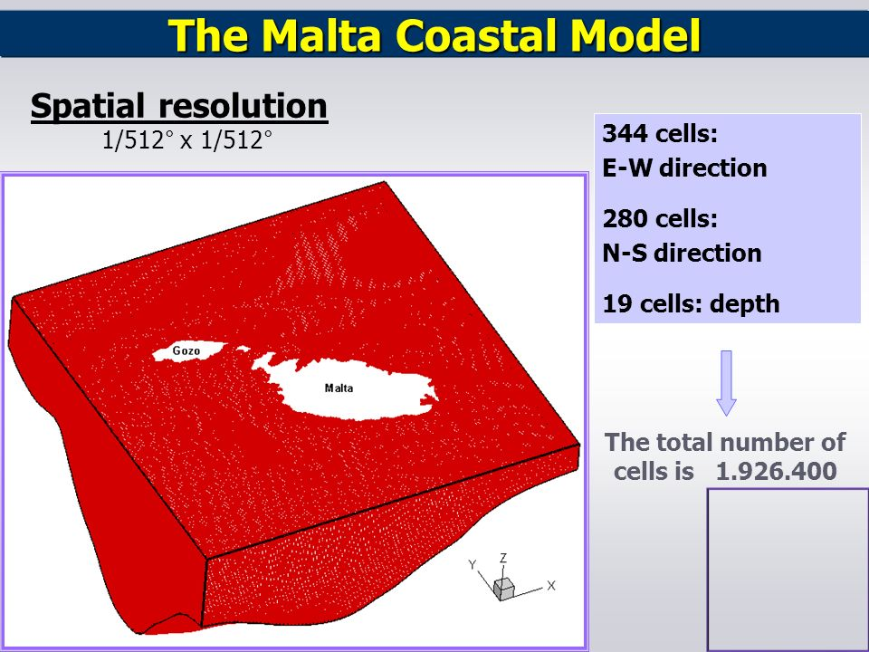The Malta Coastal Model The total number of cells is 1.926.400