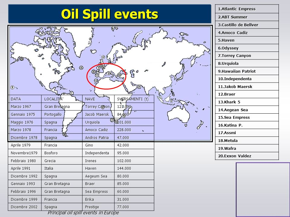 Principal oil spill events in Europe