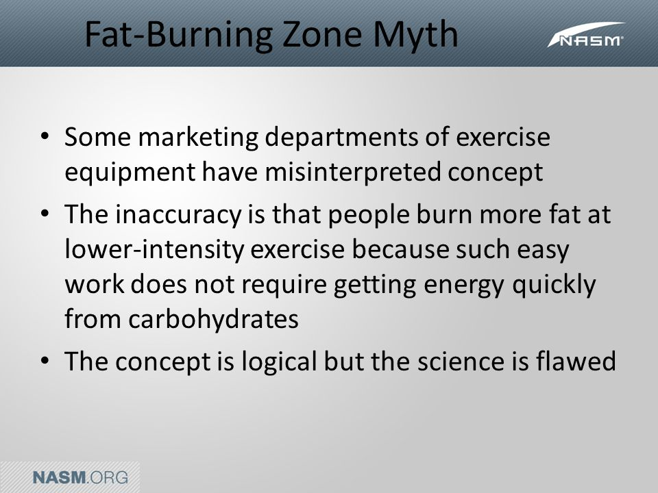 Fat burn x address picture 4