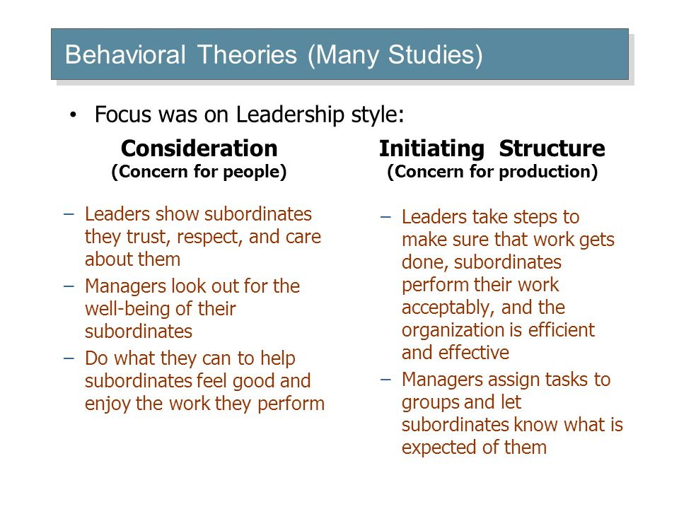 a study of group behavior theories Behavioral theories of management:the hawthorne studies principles of management business management  group decision making.