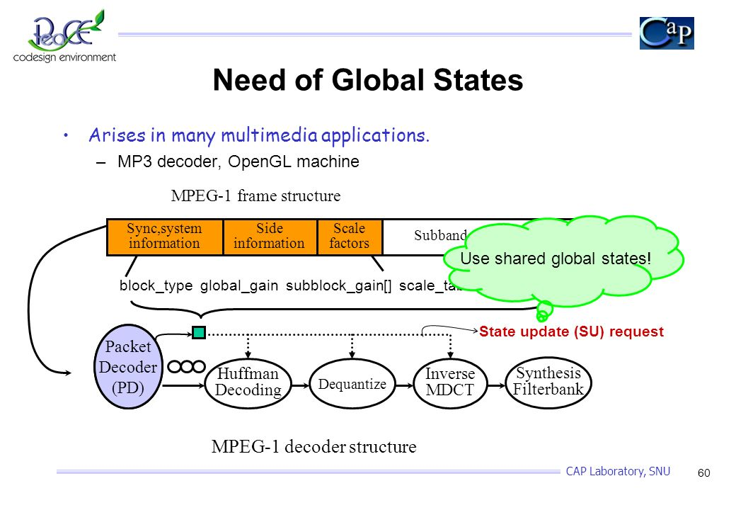 the several factors needed to synchronize the nature of the global economy A global economy with multiple growth poles  nature of g-20 policy experience can be an ideal forum to promote  tightly linked to these factors is the rapid.