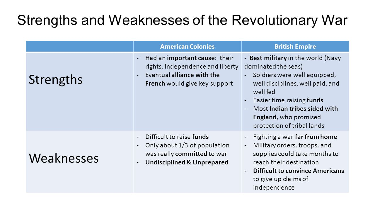 what was revolutionary about the military revolution essay Ap® united states history 2010 scoring and military reasons for the united states victory in the revolutionary united states history 2010 scoring guidelines.