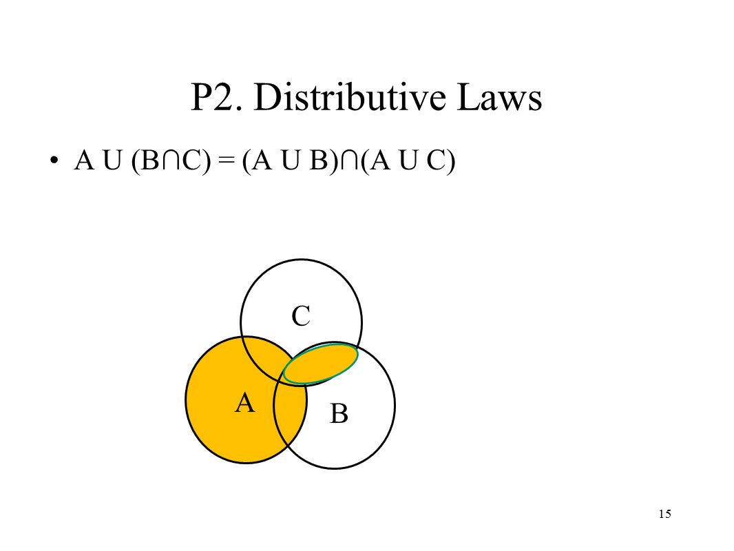 Cse 20 lecture 7 boolean algebra ck cheng ppt video online download distributive laws a u bc a u b pooptronica