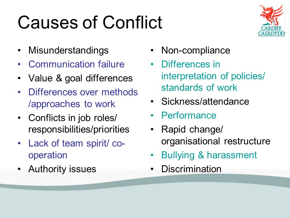 cause of conflict essay The real 'root cause' of the conflict in the middle east by jeff lipkes.