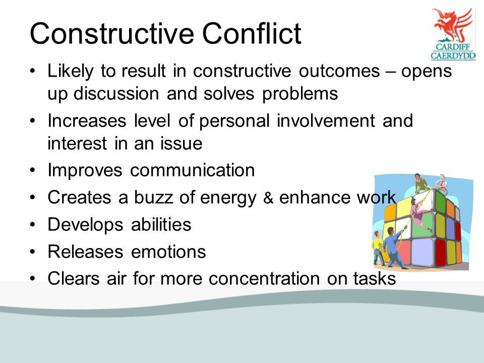 ilm m3 14 managing conflict in the workplace M312 motivating to perform in the workplace 2 m313 developing yourself and  others 2 structure m314 managing conflict in the workplace 1 ilm level 3.