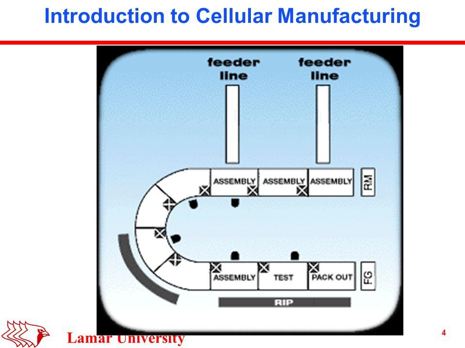 Cellular Manufacturing Ppt Video Online Download