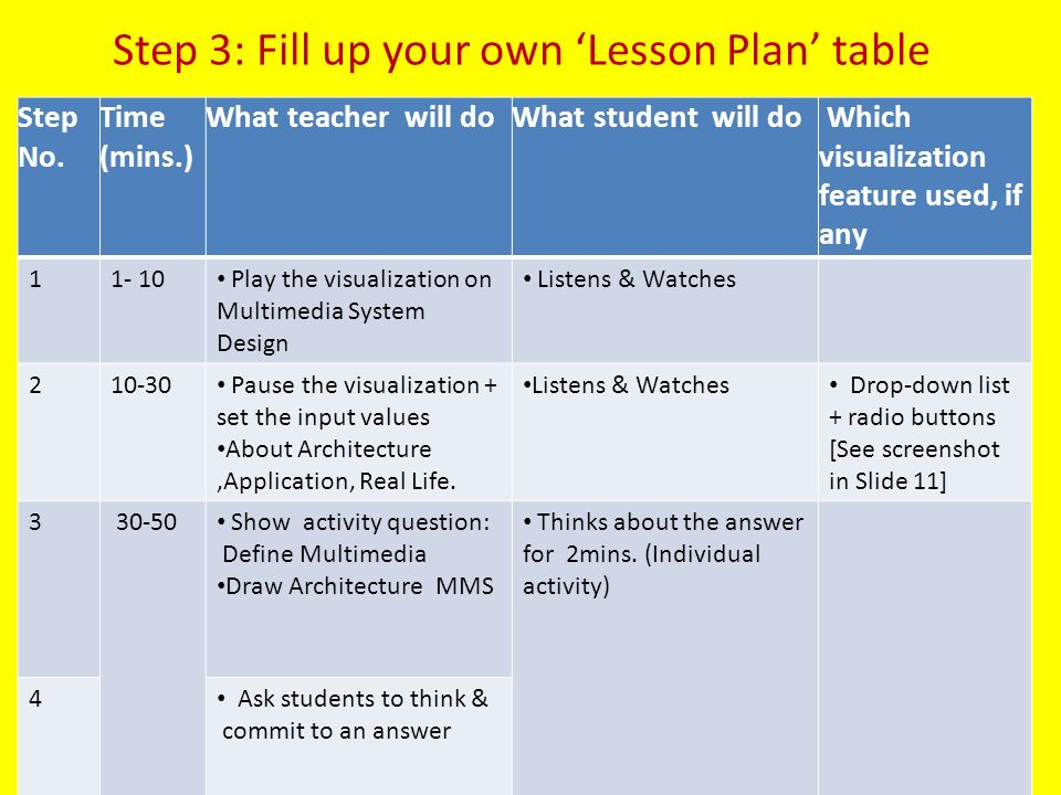 Lesson Design Template For Teaching With Visualization Ppt Download - 8 step lesson plan template