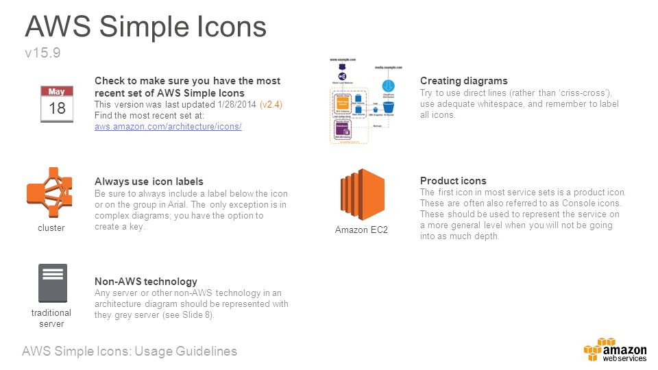 Aws simple icons v aws simple icons usage guidelines ppt video 1 aws ccuart Images