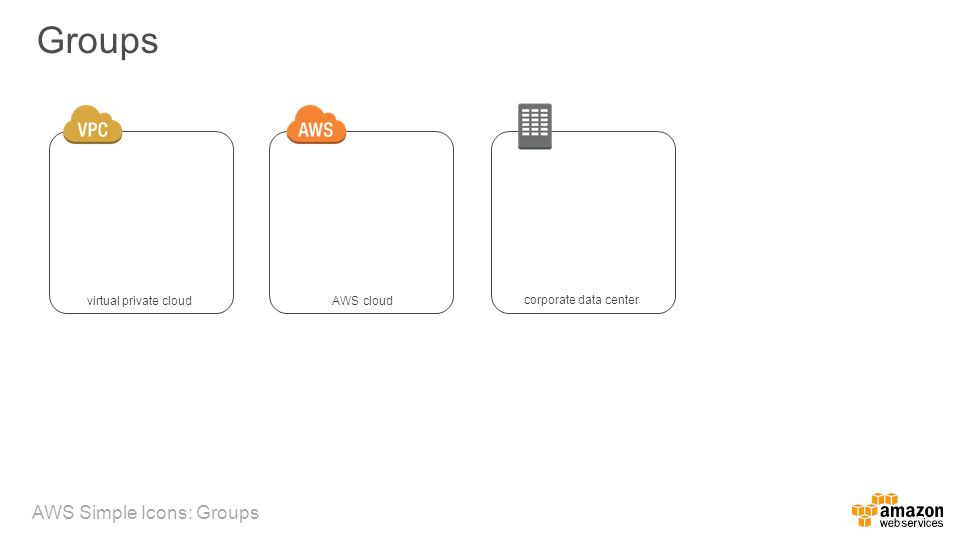 Aws simple icons v aws simple icons usage guidelines ppt video groups aws simple icons groups corporate data center ccuart Images
