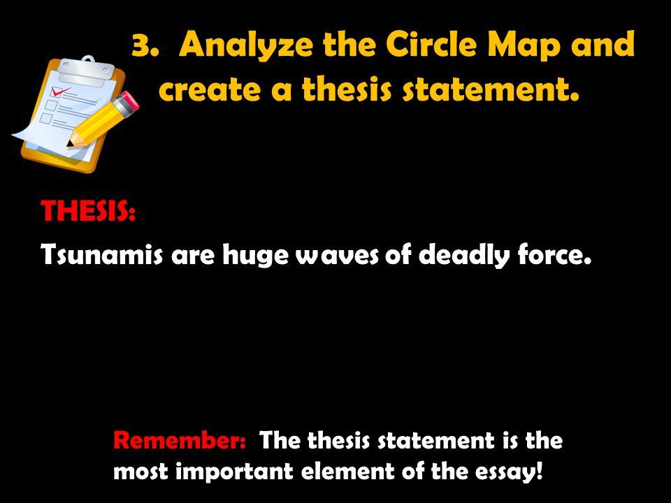 define analytical essay writing